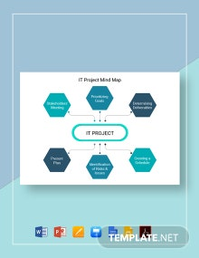 IT Project Mind Map Template