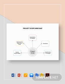 Project Scope Mind Map Template