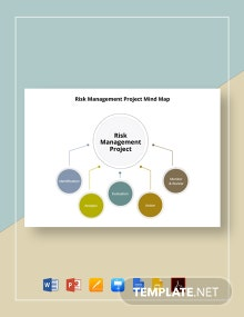 Risk Management Project Mind Map Template