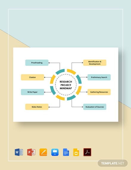 Research Project Mind Map Template
