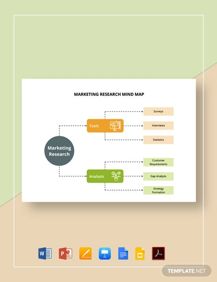 Marketing Research Mind Map Template