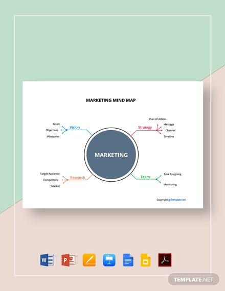 Sample Marketing Mind Map Template