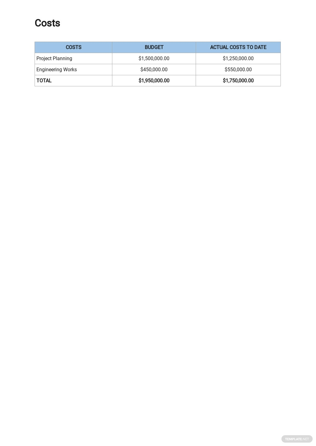 Construction Final Account Cost Report Template 2.jpe