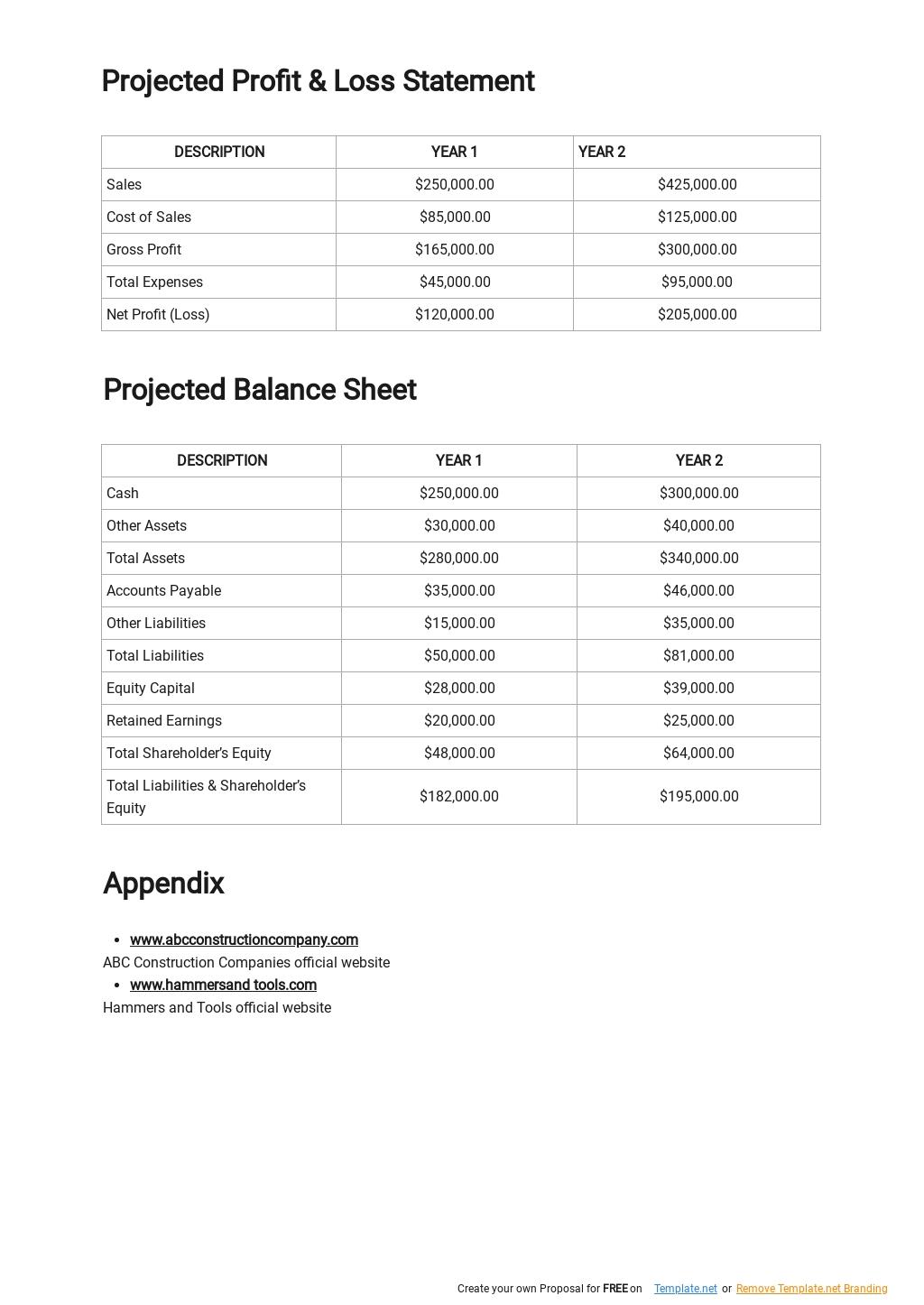 Simple Construction Business Plan Template 4.jpe
