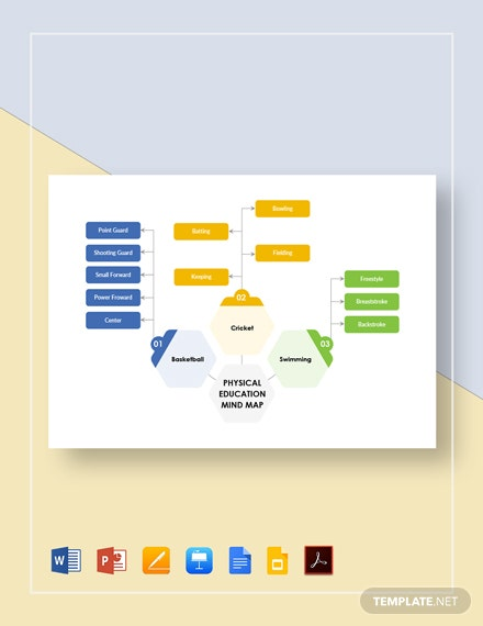 Physical Education Mind Map Template