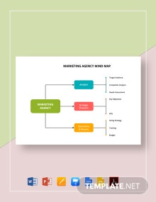 Marketing Agency Mind Map Template