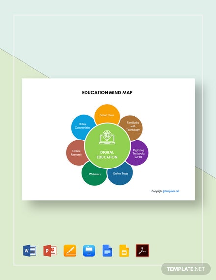 Free Simple Education Mind Map Template