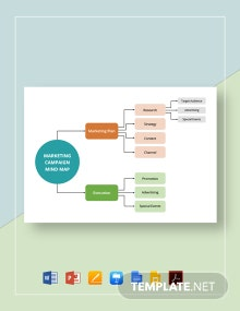 Marketing Campaign Mind Map Template