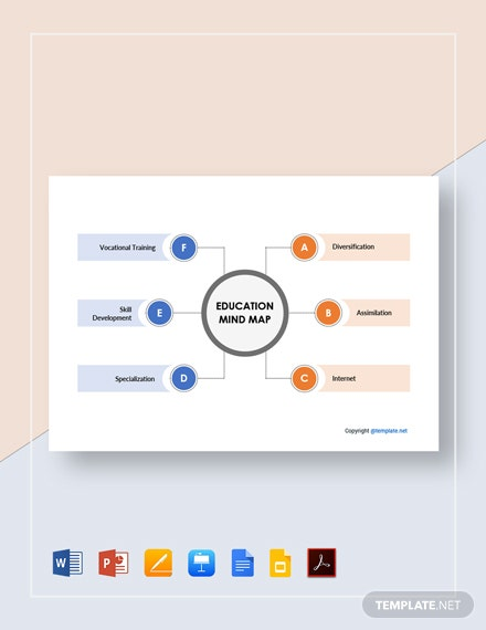 Free Sample Education Mind Map Template