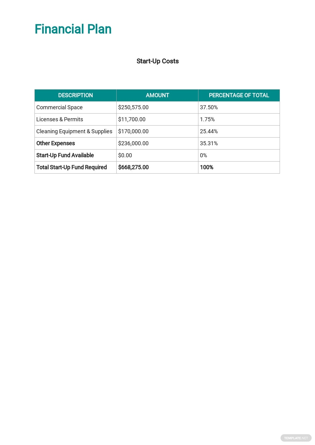 Post Construction Cleaning Business Plan Template 7.jpe