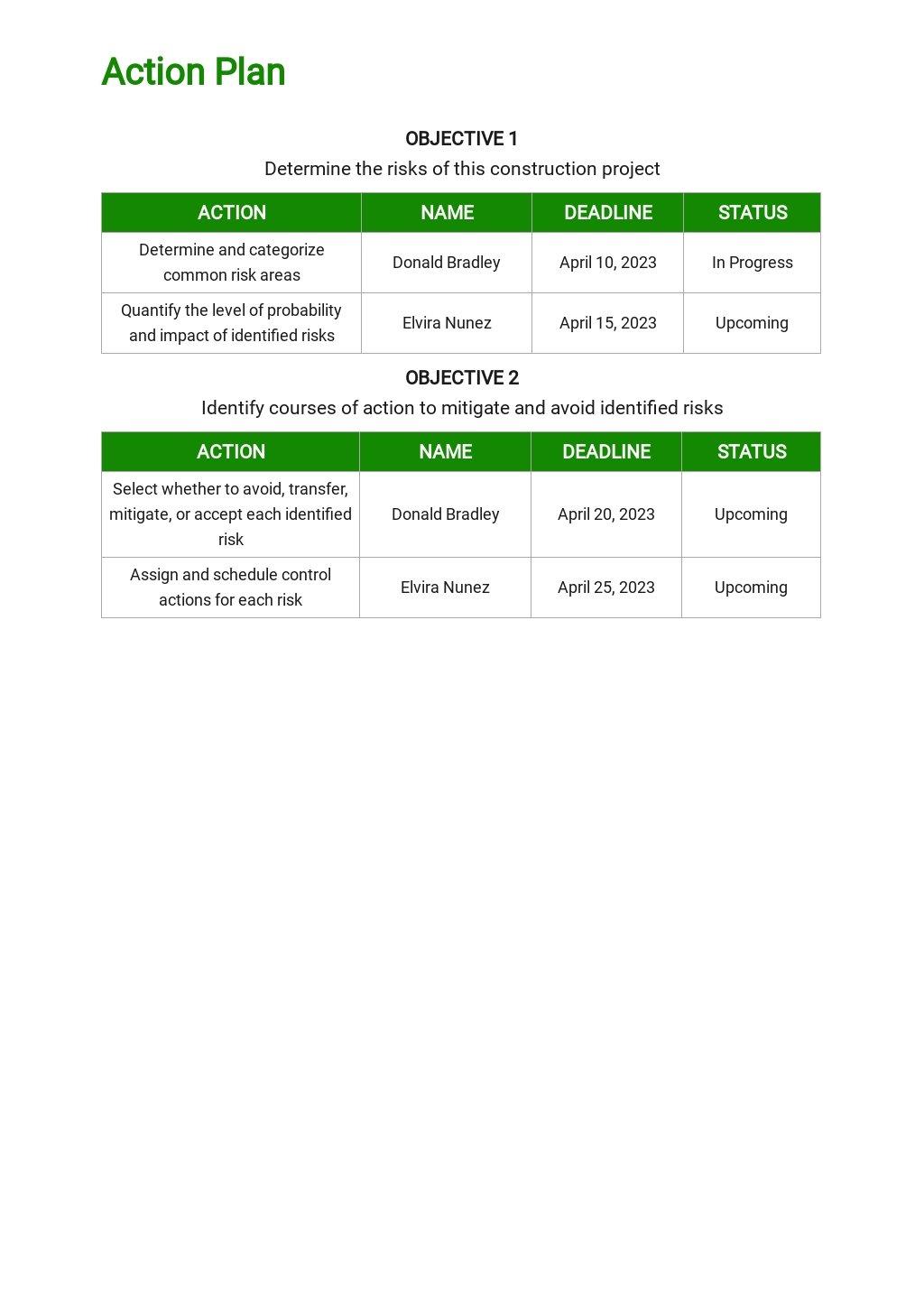 Construction Project Risk Management Plan Template 3.jpe