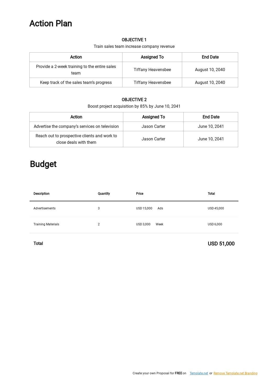 Construction Performance Management Plan Template 2.jpe