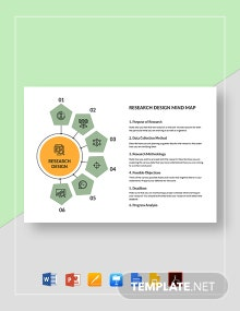 Research Design Mind Map Template