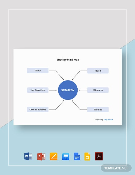 Sample Strategy Mind Map