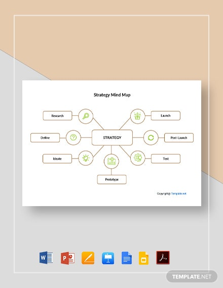 Simple Strategy Mind Map
