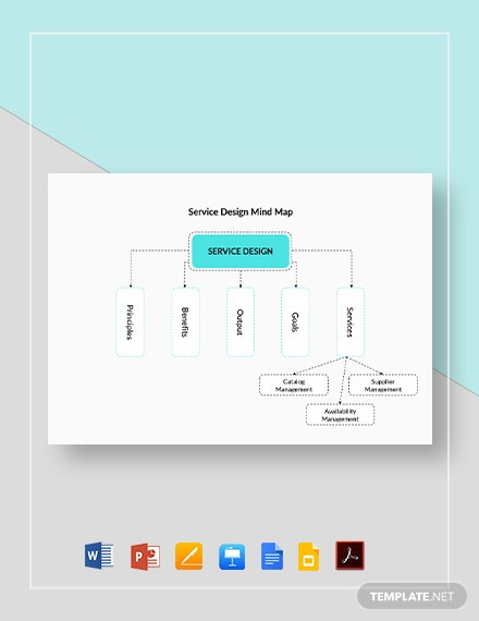 Service Design Mind Map Template
