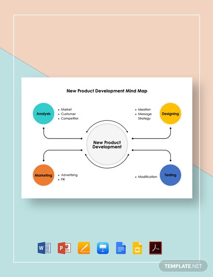 New Product Development Mind Map Template
