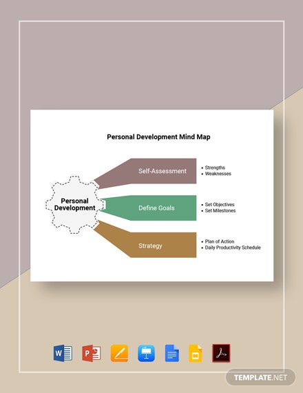 Personal Development Mind Map Template