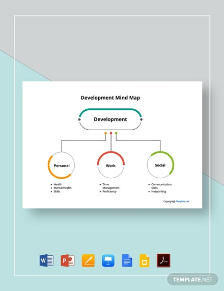 Free Sample Development Mind Map Template