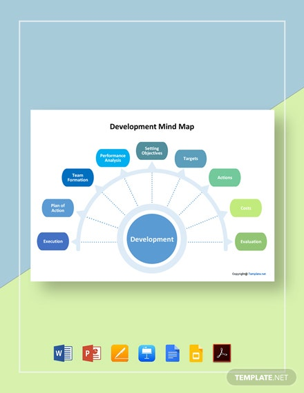 Free Simple Development Mind Map Template