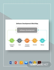 Software Development Mind Map Template