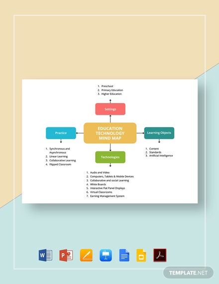 Education Technology Mind Map Template