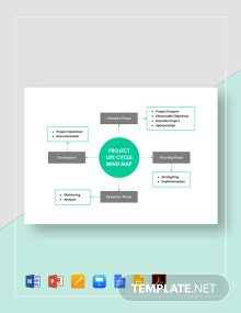 Project Life Cycle Mind Map Template