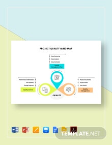 Project Quality Mind Map Template