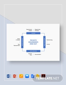 Project Requirements Mind Map Template