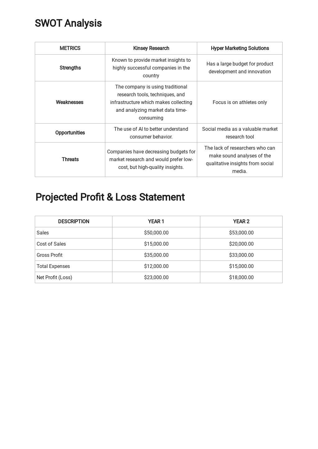 Business Market Analysis Template 2.jpe