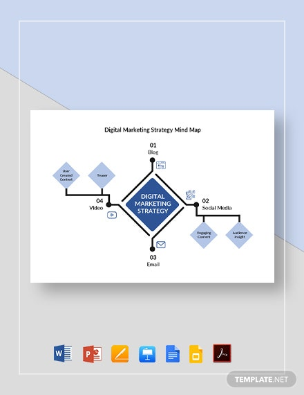 Digital Marketing Strategy Mind Map Template