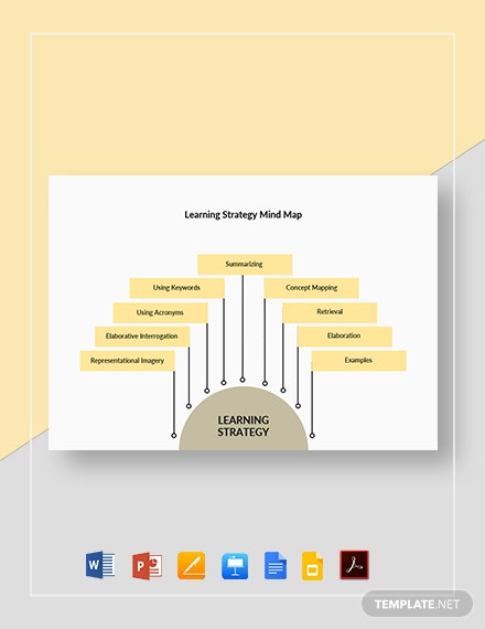 Learning Strategy Mind Map Template