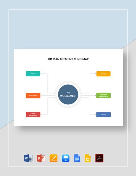 HR Management Mind Map Template