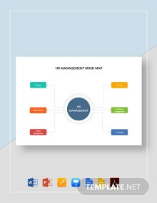 HR Management Mind Map Template