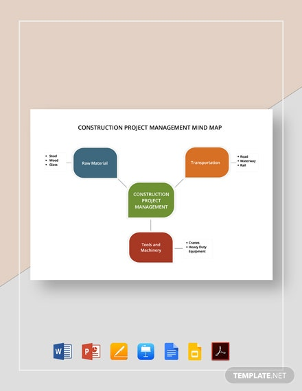 Construction Project Management Mind Map Template