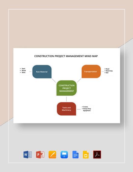 Construction Project Management Mind Map Template