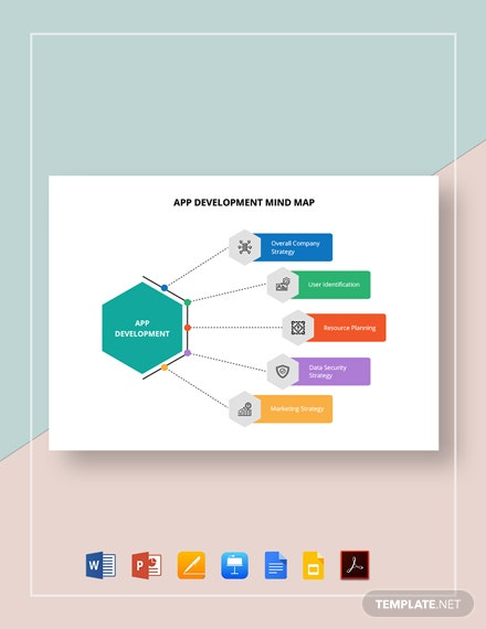 App Development Mind Map Template