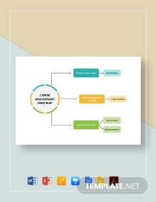 Career Development Mind Map Template