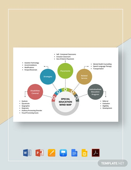 Special Education Mind Map Template