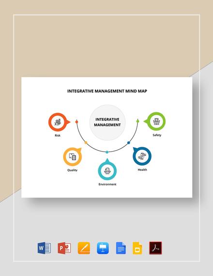 Integrative Management Mind Map Template