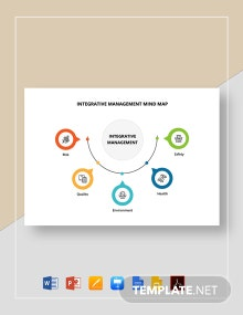 Integrative Management Mind Map Template