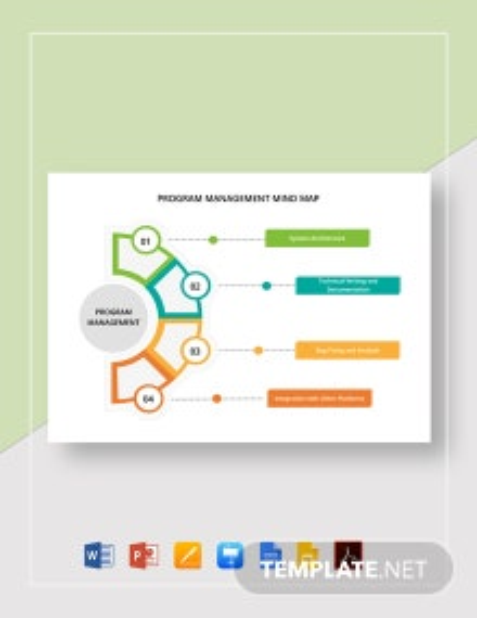 Program Management Mind Map Template