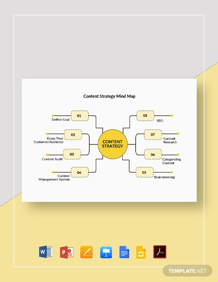 Content Strategy Mind Map Template