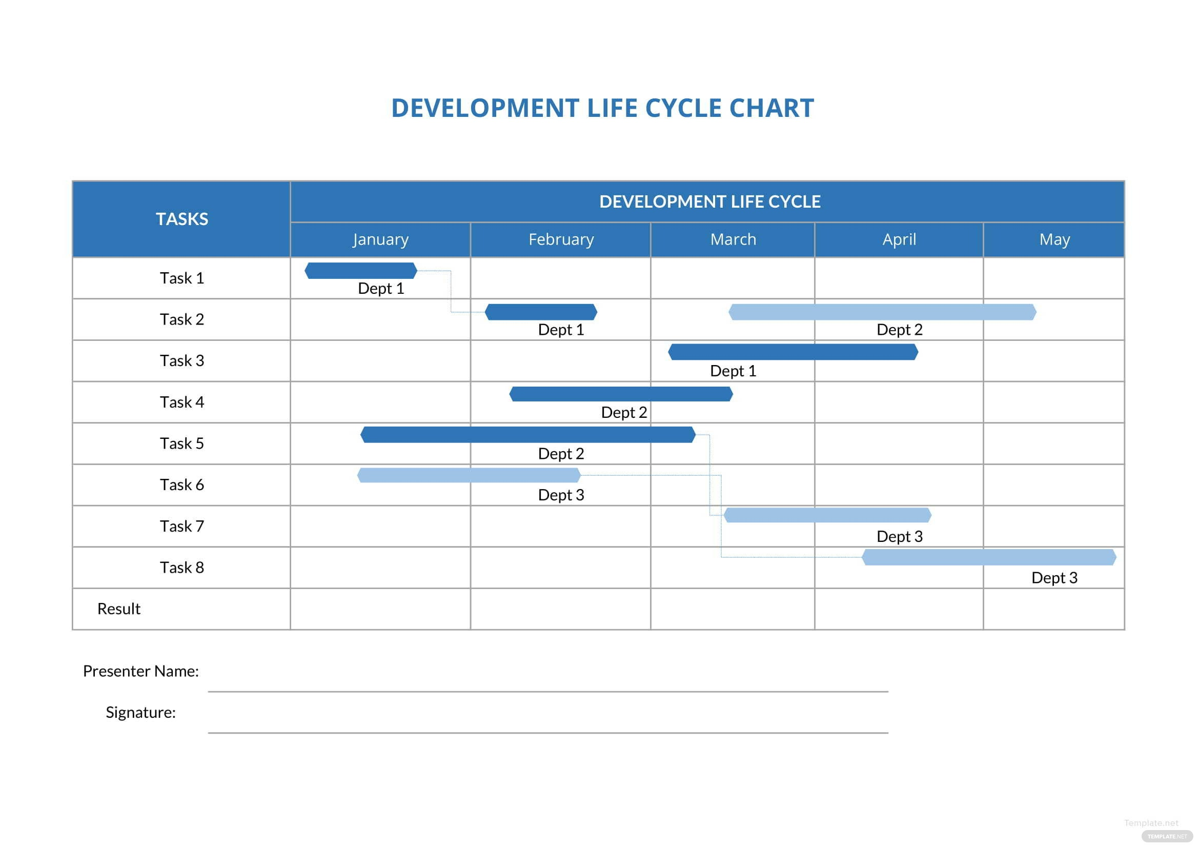 developing life cycle chart template in microsoft word  excel  apple pages  numbers
