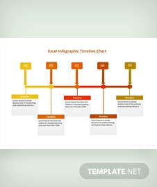 Timeline Infographic Chart Template