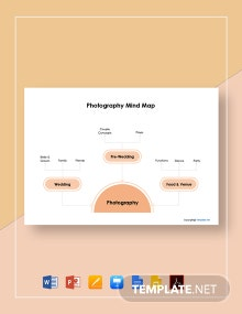 Free Printable Photography Mind Map Template
