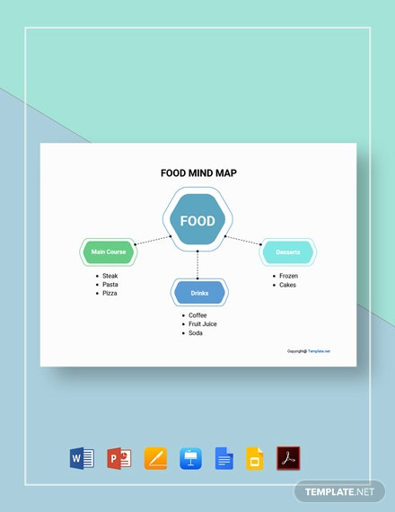 Free Sample Food Mind Map Template