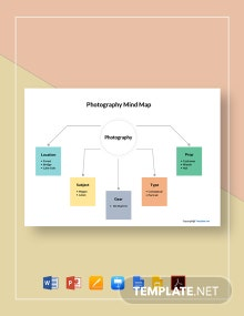 Free Sample Photography Mind Map Template