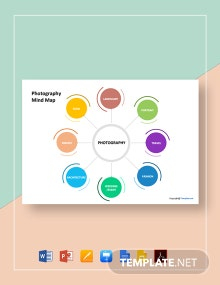 Free Simple Photography Mind Map Template