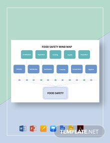 Food Safety Mind Map Template